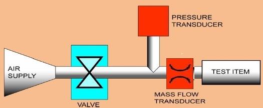 Direct Mass Flow 컨셉.jpg